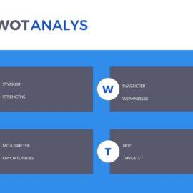 SWOT analys – ett sätt att utvärdera styrelsearbetet